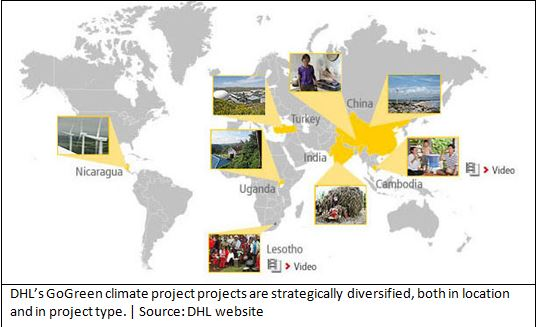 DHL's GoGreen Climate Project Map
